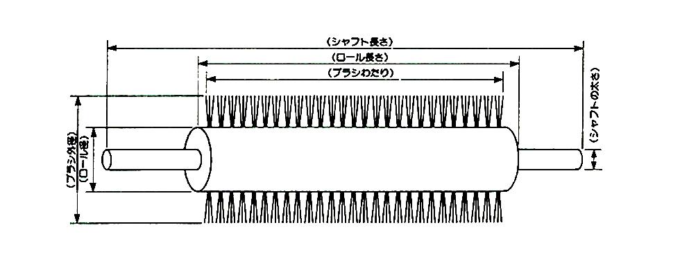 ロールブラシ図解